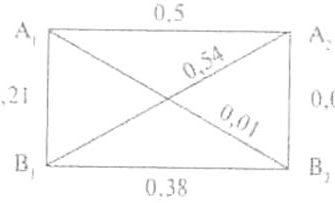 Вывод о подкрепленности теории экспериментальными фактами