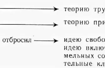 Прибавочная стоимость и цена производства. Реферат. Эктеория. 2011-06-26