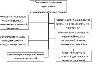 Реферат: Проблемы построения правового государства в России