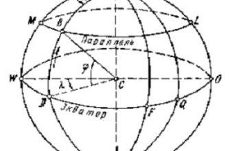 реферат найти Системы координат, применяемые в топографии и геодезии
