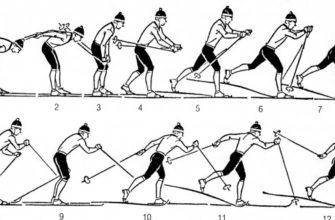 Способы переходов с одного лыжного хода на другой - Лыжный спорт