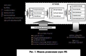 Реферат: Безопасность информации в информационных системах -