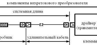 Метрология как наука. Средства измерений. Реферат. Другое. 2014-03-28