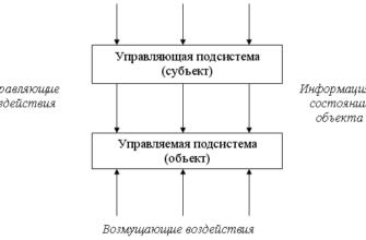 Реферат: Управление персоналом как механизм реализации государственной кадровой политики -
