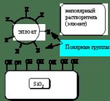 Курсовая работа: Высокоэффективная жидкостная хроматография загрязнителей природных и сточных вод - Рефераты