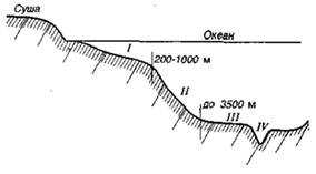 Геологическая деятельность океанов и морей - Геология с основами геоморфологии