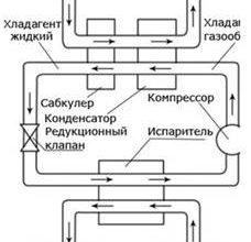 Отопление производственного помещения реферат