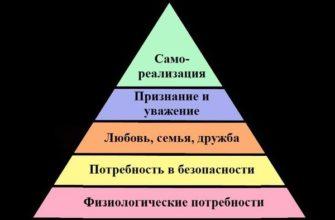 Урок 5. потребности и способности человека -  Обществознание -  6 класс -  Российская электронная школа