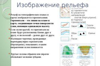 курсовая работа - Способы изображения рельефа на географических картах (горизонталями, отметками высот, внемасштабными условными знаками.