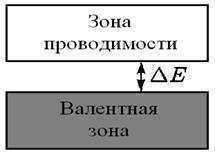 Реферат: Спутниковые системы местоопределения -