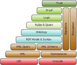 Уровни организации живого. Реферат. Биология. 2013-09-06