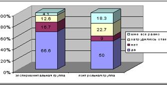 Типология учебных телекоммуникационных проектов - Метод проектов и его использование в школе