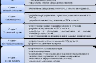 Банковские информационные системы и технологии (Реферат)