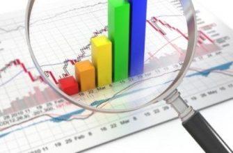 Совершенствование бизнес-процессов на предприятии: методы, способы, системы | ВШБИ