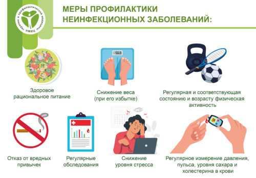 Меры профилактики неинфекционных заболеваний — ФГБУ «НМИЦ ТПМ» Минздрава России