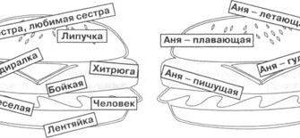 Современные модели обучения в ВУЗе. Курсовая работа (т). Педагогика. 2013-11-16