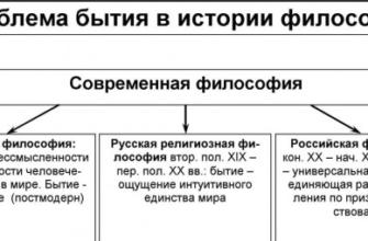 Русская философия о смысле жизни