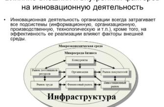 ГЕОПОЛИТИЧЕСКИЕ ЭПОХИ РОССИИ - Геополитика: теория и история