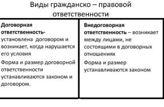 8.3. Правовая ответственность педагогических работников