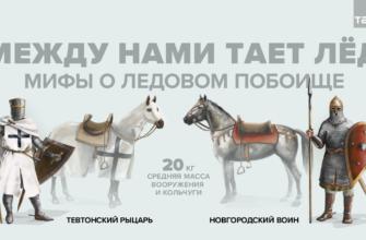 Ледовое побоище. Реферат. История. 2009-01-12