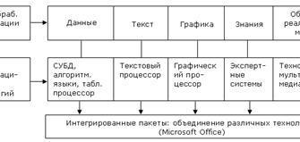 Компьютерные сети. Реферат. Информационное обеспечение, программирование. 2013-08-05