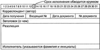 Частная детективная и охранная деятельность. Курсовая работа (т). Основы права. 2012-05-11