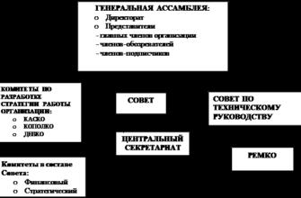 Введение - Стандартизация в области информационных технологий