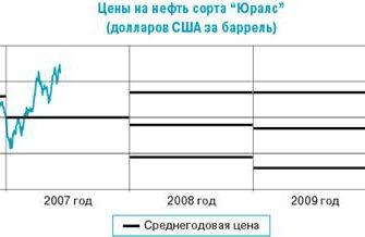 Реферат: Центральные банки возникновение, развитие, роль в экономике и банковской системе -