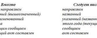 Дипломная работа: Специфика языка служебных документов -
