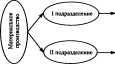 Понятие, сущность и содержание отрасли и отраслевой структуры экономики региона – тема научной статьи по экономике и бизнесу читайте бесплатно текст научно-исследовательской работы в электронной библиотеке КиберЛенинка