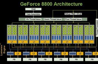 Курсовая работа (теория): Электроника и микропроцессорная техника