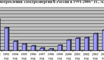 Данилов О.Л. Энергосбережение в теплоэнергетике и теплотехнологиях