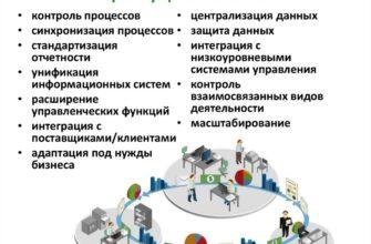 Автоматизированная система диспетчерского управления режимом энергосистемы   Реферат - бесплатно
