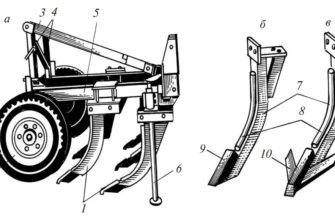 Машины и орудия для обработки почвы