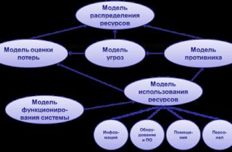 Эпилептический статус (Status epilepticus, SE) - симптомы болезни, профилактика и лечение Эпилептического статуса (Status epilepticus, SE), причины заболевания и его диагностика на EUROLAB