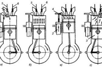 Рабочий цикл четырехтактного дизельного двигателя — Студопедия.Нет