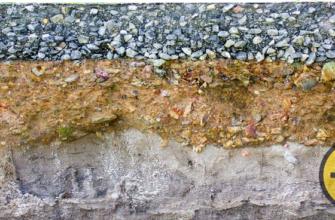 Для чего производится измерение удельного сопротивления грунта | Личный блог Александра Некрасова