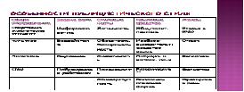 Содержание - Реферат - Стили речи - n1.docx