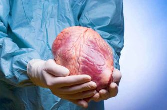 Проблемы трансплантологии в религиозном аспекте