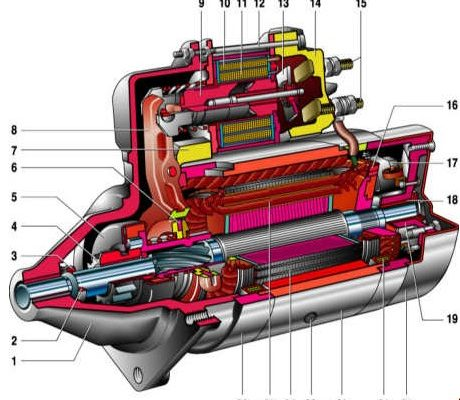 Технология проведения и приборное обеспечение инструментального контроля параметров технического состояния автомобиля. Курсовая работа (т). Транспорт, грузоперевозки. 2012-09-08