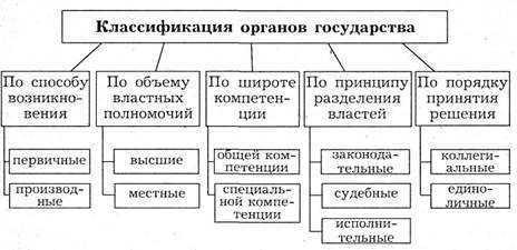 Общество красного креста и красного полумесяца - Медицина, здоровье - KazEdu.kz