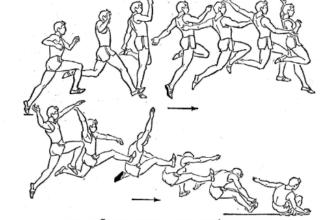 Прыжки в длину. Виды и особенности. Упражнения и безопасность