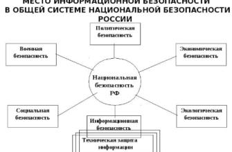 Правовое обеспечение информационной безопасности. Реферат. Основы права. 2014-03-27