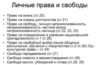 Права и свободы человека в Конституции Республики Беларусь