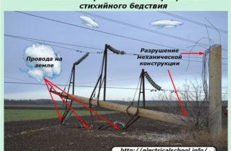Как работают устройства автоматики включения резерва (АВР) в электрических сетях » Школа для электрика: электротехника и электроника