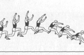 Техника прыжка в длину «согнув ноги»  | Методическая разработка по физкультуре на тему:  | Образовательная социальная сеть