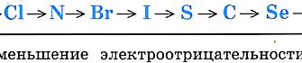Неметаллы: простые вещества - свойства неметаллов, история открытия - химия 9 класс - Российский учебник