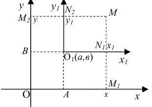 Реферат: Построение прямоугольной системы координат -