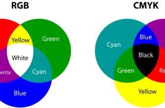 Различия цветовых моделей RGB, CMYK, HSB