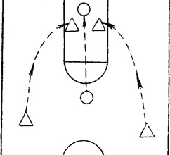 Баскетбол: Личная защита - Тактика игры